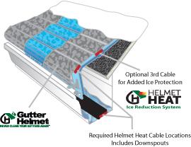 Eliminate Winter Ice Dam Concerns Helmet Heat